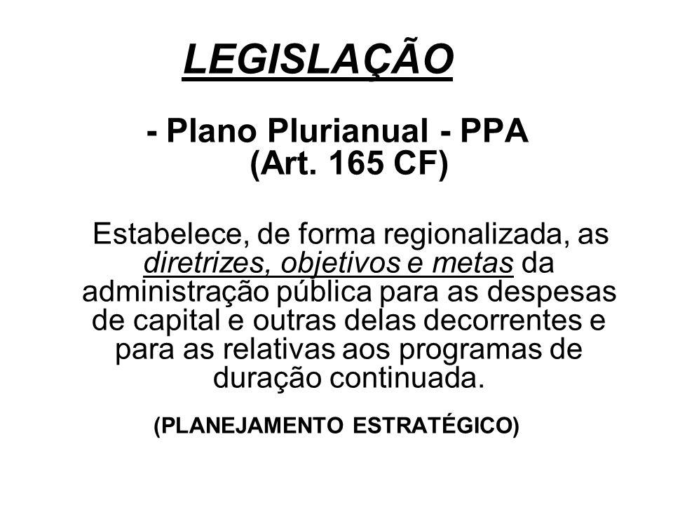 - Plano Plurianual - PPA (Art. 165 CF) Estabelece, de forma regionalizada, as diretrizes, objetivos e metas da administração pública para as despesas