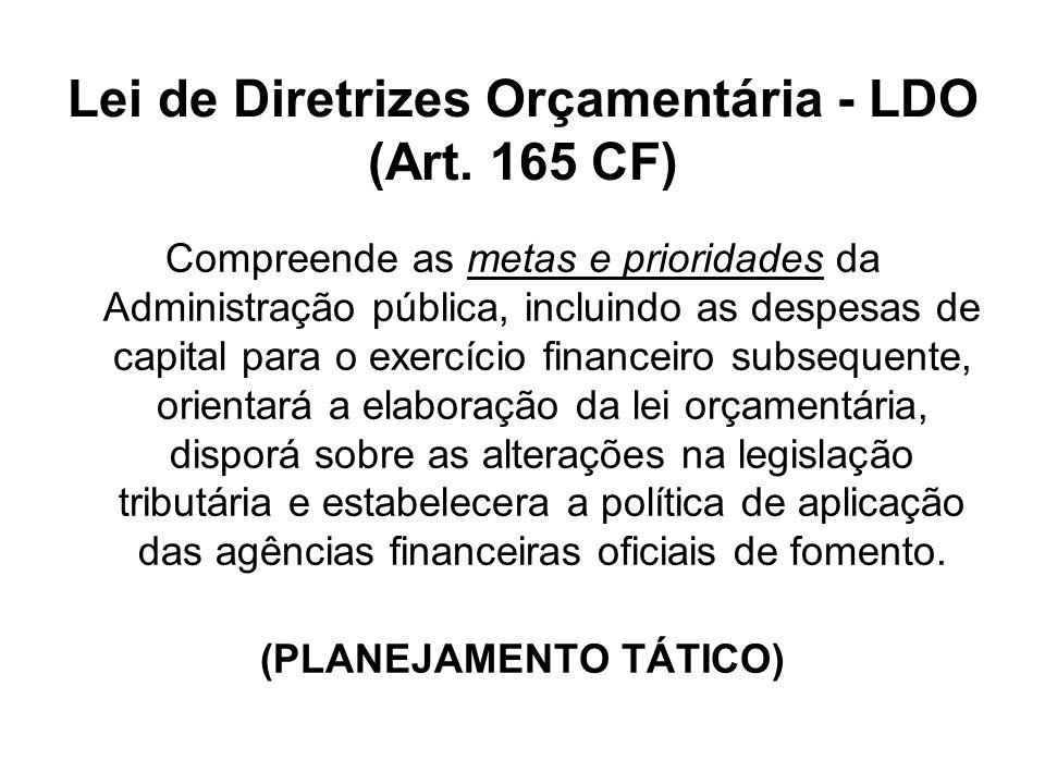 Lei de Diretrizes Orçamentária - LDO (Art. 165 CF) Compreende as metas e prioridades da Administração pública, incluindo as despesas de capital para o