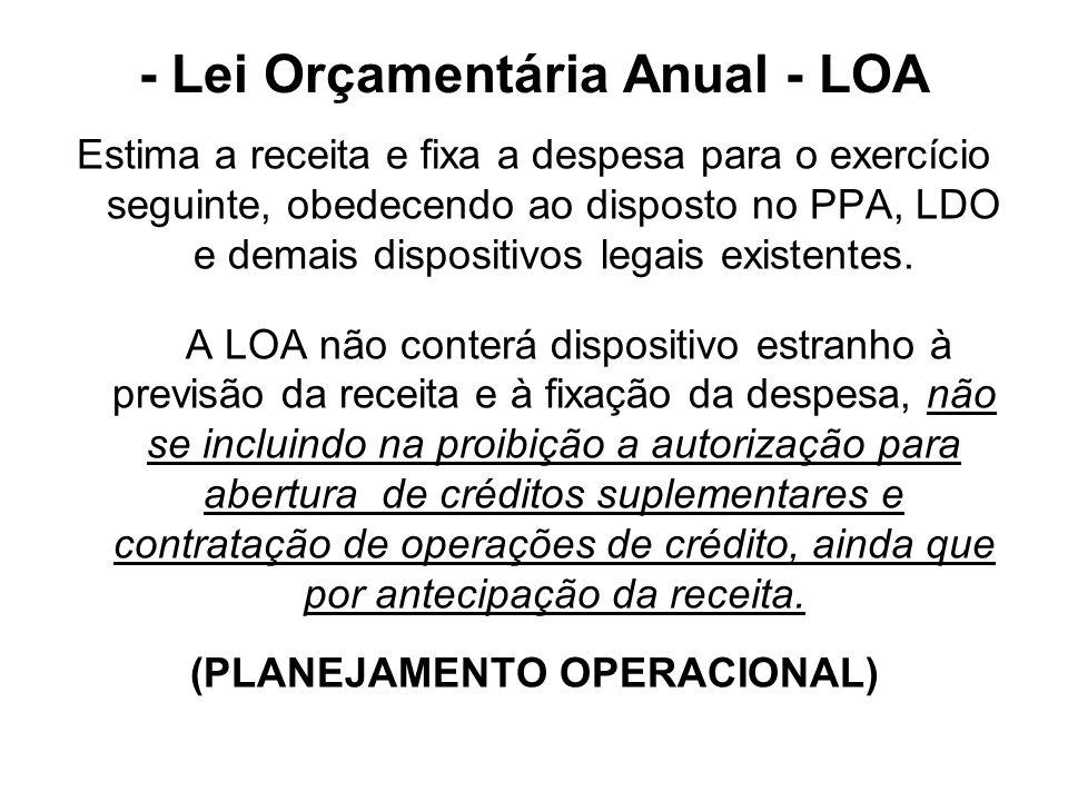 - Lei Orçamentária Anual - LOA Estima a receita e fixa a despesa para o exercício seguinte, obedecendo ao disposto no PPA, LDO e demais dispositivos l