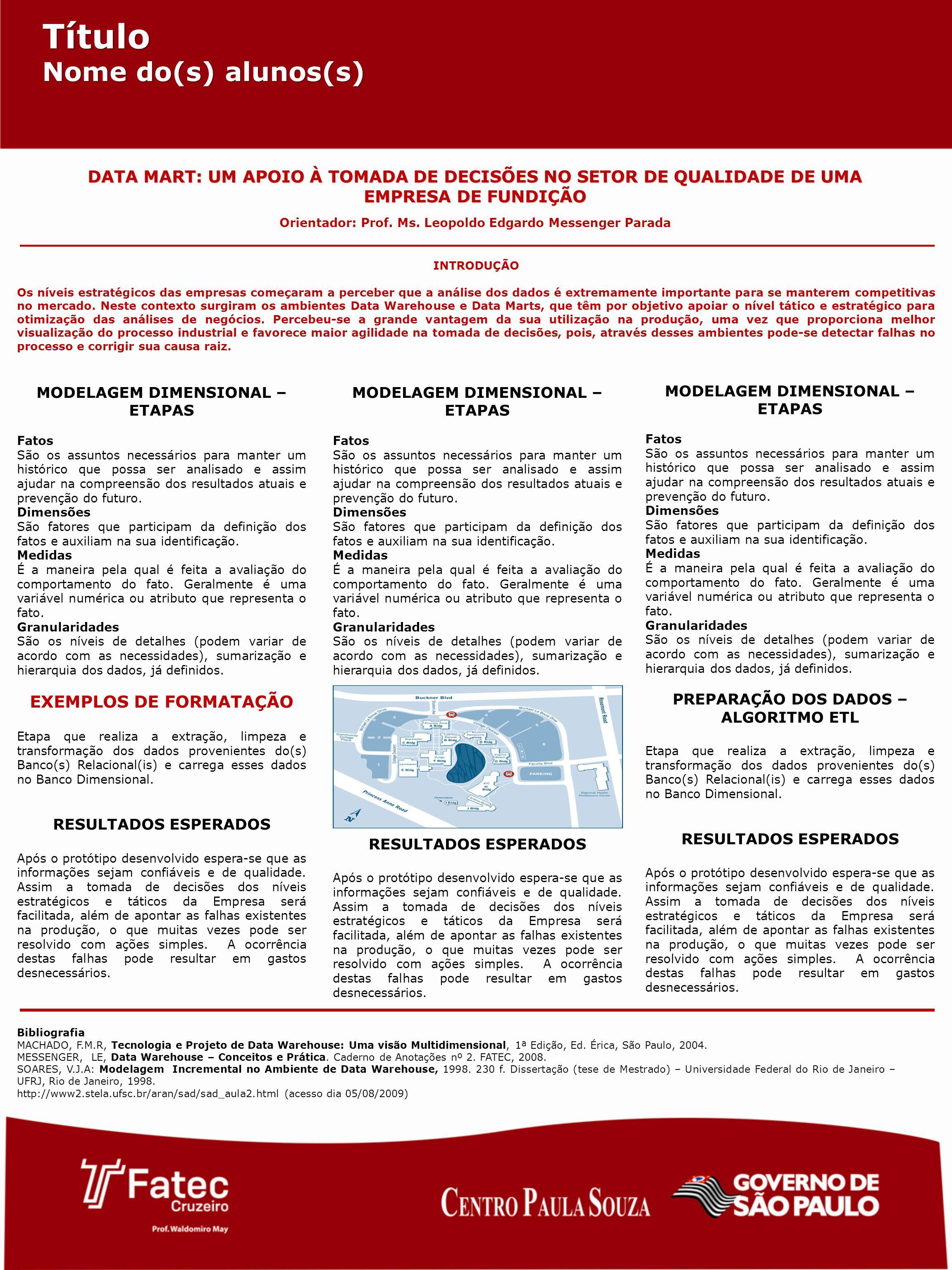 DATA MART: UM APOIO À TOMADA DE DECISÕES NO SETOR DE QUALIDADE DE UMA EMPRESA DE FUNDIÇÃO Orientador: Prof. Ms. Leopoldo Edgardo Messenger Parada INTR