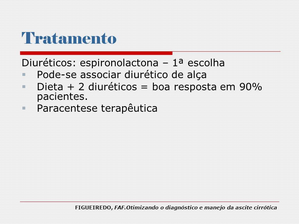 Tratamento Diuréticos: espironolactona – 1ª escolha Pode-se associar diurético de alça Dieta + 2 diuréticos = boa resposta em 90% pacientes. Paracente