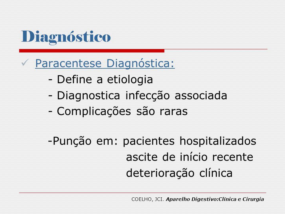 Diagnóstico Paracentese Diagnóstica: - Define a etiologia - Diagnostica infecção associada - Complicações são raras -Punção em: pacientes hospitalizad