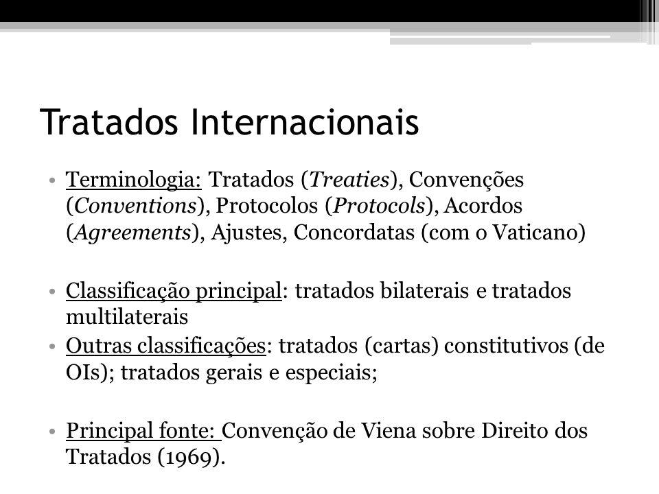 Tratados Internacionais Terminologia: Tratados (Treaties), Convenções (Conventions), Protocolos (Protocols), Acordos (Agreements), Ajustes, Concordata