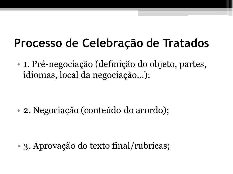 Processo de Celebração de Tratados 1. Pré-negociação (definição do objeto, partes, idiomas, local da negociação...); 2. Negociação (conteúdo do acordo