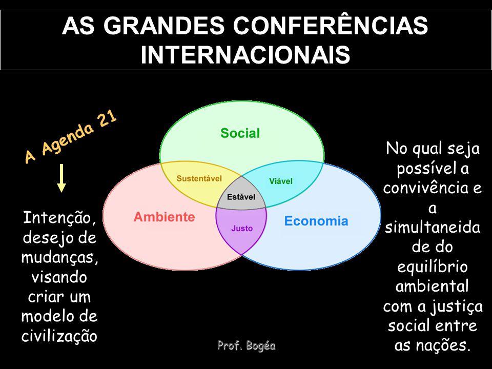 Prof. Bogéa AS GRANDES CONFERÊNCIAS INTERNACIONAIS A Agenda 21 Intenção, desejo de mudanças, visando criar um modelo de civilização No qual seja possí