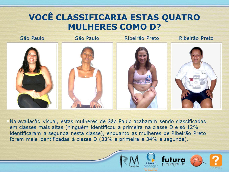 Na avaliação visual, estas mulheres de São Paulo acabaram sendo classificadas em classes mais altas (ninguém identificou a primeira na classe D e só 1