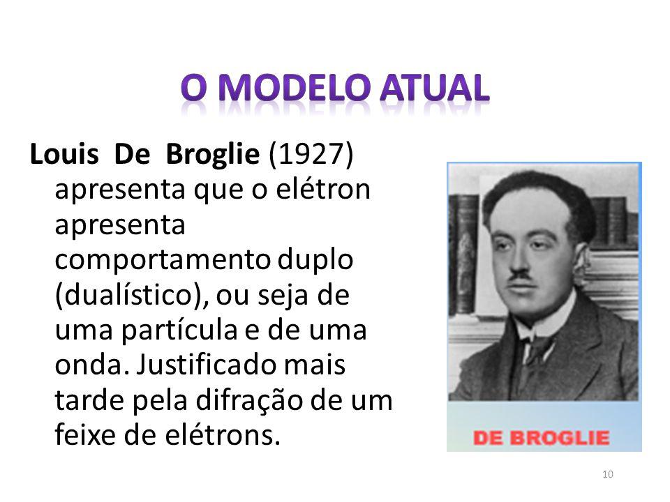 10 Louis De Broglie (1927) apresenta que o elétron apresenta comportamento duplo (dualístico), ou seja de uma partícula e de uma onda. Justificado mai