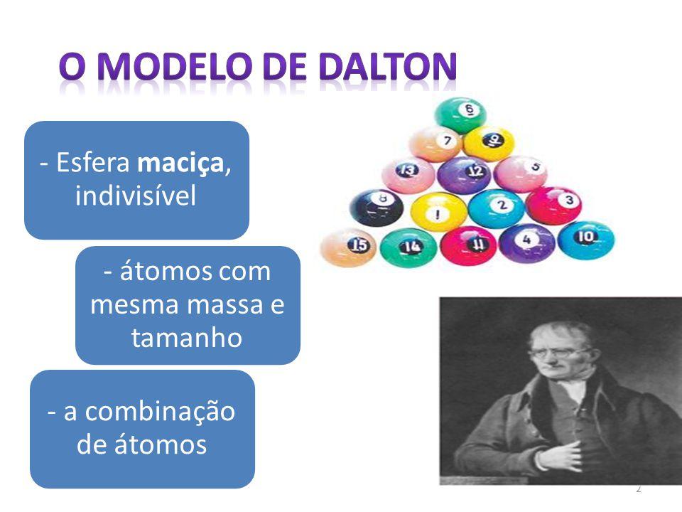 2 - Esfera maciça, indivisível - átomos com mesma massa e tamanho - a combinação de átomos