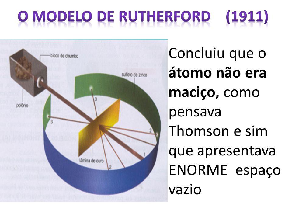 Concluiu que o átomo não era maciço, como pensava Thomson e sim que apresentava ENORME espaço vazio