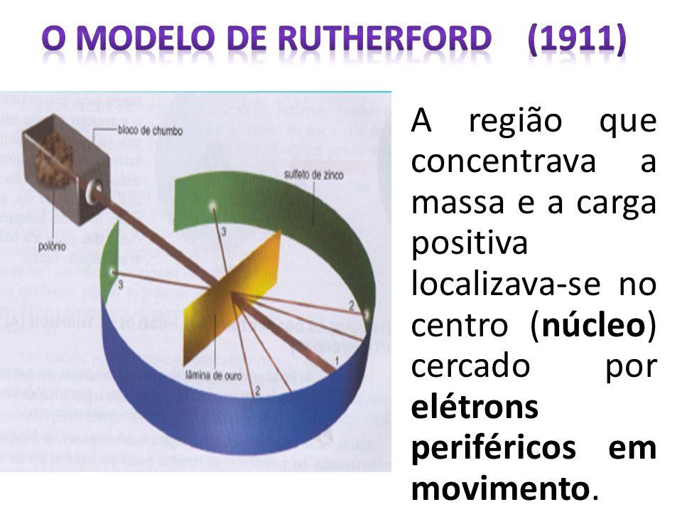 A região que concentrava a massa e a carga positiva localizava-se no centro (núcleo) cercado por elétrons periféricos em movimento.