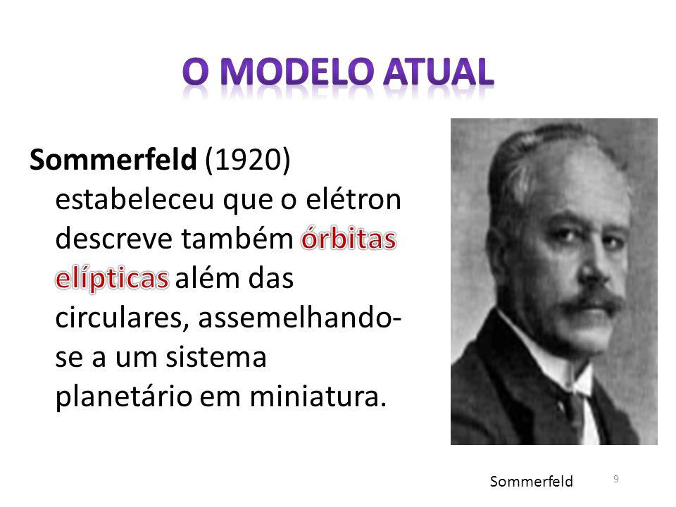 9 Sommerfeld