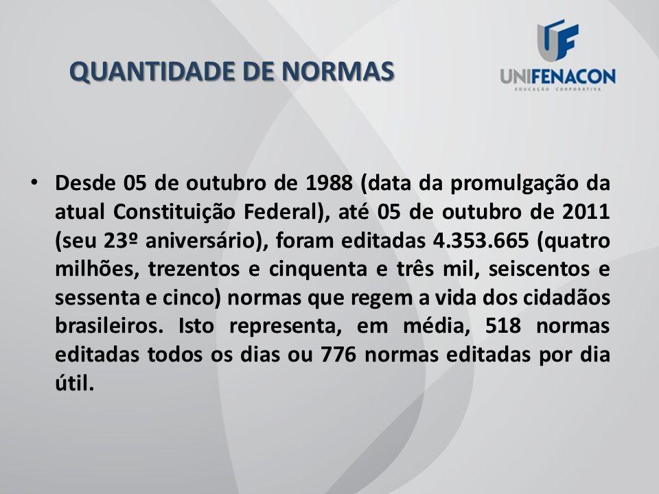 Contribuições Parafiscais ou Especiais: (Federais) INSS; FGTS; PIS / PASEP; COFINS; CONTRIBUIÇÃO SOCIAL SOBRE O LUCRO; SESC; SENAC; SESI; SENAI; SEGURO DE ACIDENTE DE TRABALHO; CONTRIBUIÇÃO CONFEDERATIVA; CONTRIBUIÇÃO SINDICAL; CONTRIB.