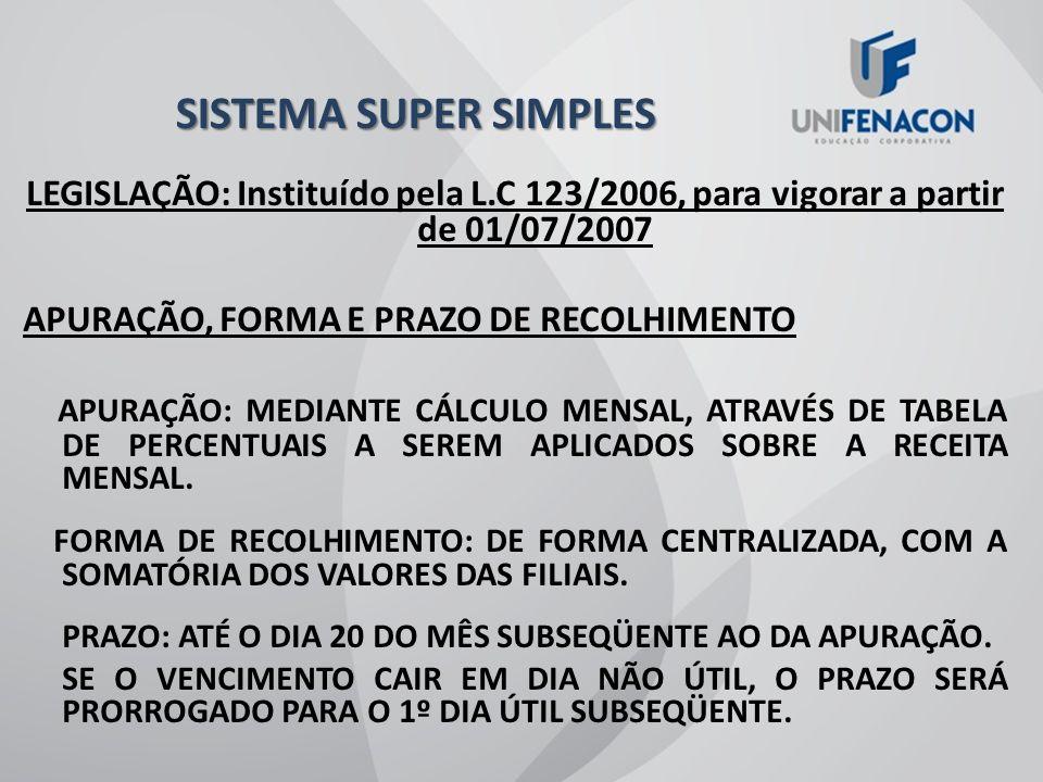 SISTEMA SUPER SIMPLES OBS: Para 2012, estes limites foram elevados para R$ 360.000,00 e R$ 3.600.000,00 respectivamente.