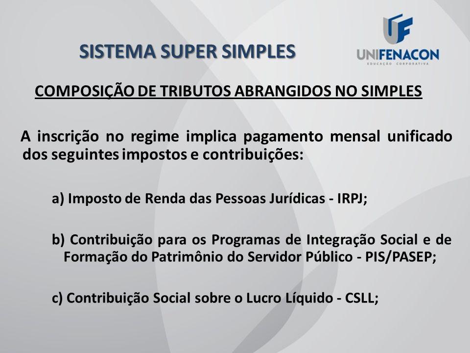 LEGISLAÇÃO: Instituído pela L.C 123/2006, para vigorar a partir de 01/07/2007 APURAÇÃO, FORMA E PRAZO DE RECOLHIMENTO APURAÇÃO: MEDIANTE CÁLCULO MENSAL, ATRAVÉS DE TABELA DE PERCENTUAIS A SEREM APLICADOS SOBRE A RECEITA MENSAL.