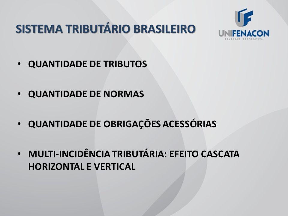 SISTEMA TRIBUTÁRIO BRASILEIRO QUANTIDADE DE TRIBUTOS QUANTIDADE DE NORMAS QUANTIDADE DE OBRIGAÇÕES ACESSÓRIAS MULTI-INCIDÊNCIA TRIBUTÁRIA: EFEITO CASCATA HORIZONTAL E VERTICAL