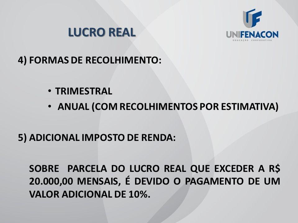 3) FORMA DE APURAÇÃO: ATRAVÉS DAS ADIÇÕES, EXCLUSÕES E COMPENSAÇÕES DETERMINADAS PELA LEGISLAÇÃO DO IMPOSTO DE RENDA (RIR/99).