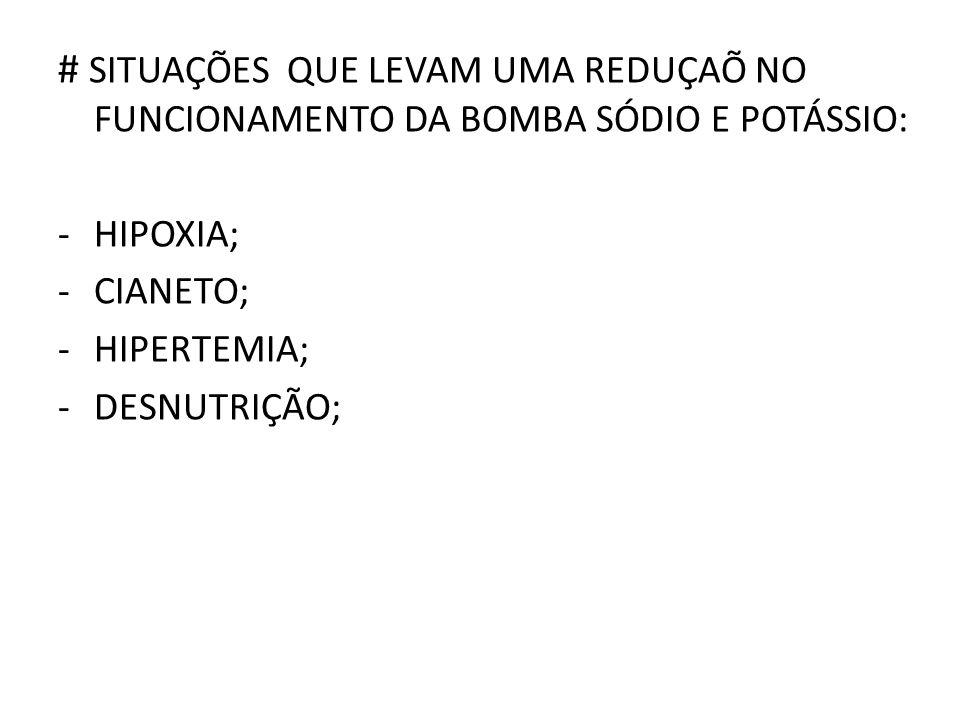 # SITUAÇÕES QUE LEVAM UMA REDUÇAÕ NO FUNCIONAMENTO DA BOMBA SÓDIO E POTÁSSIO: -HIPOXIA; -CIANETO; -HIPERTEMIA; -DESNUTRIÇÃO;