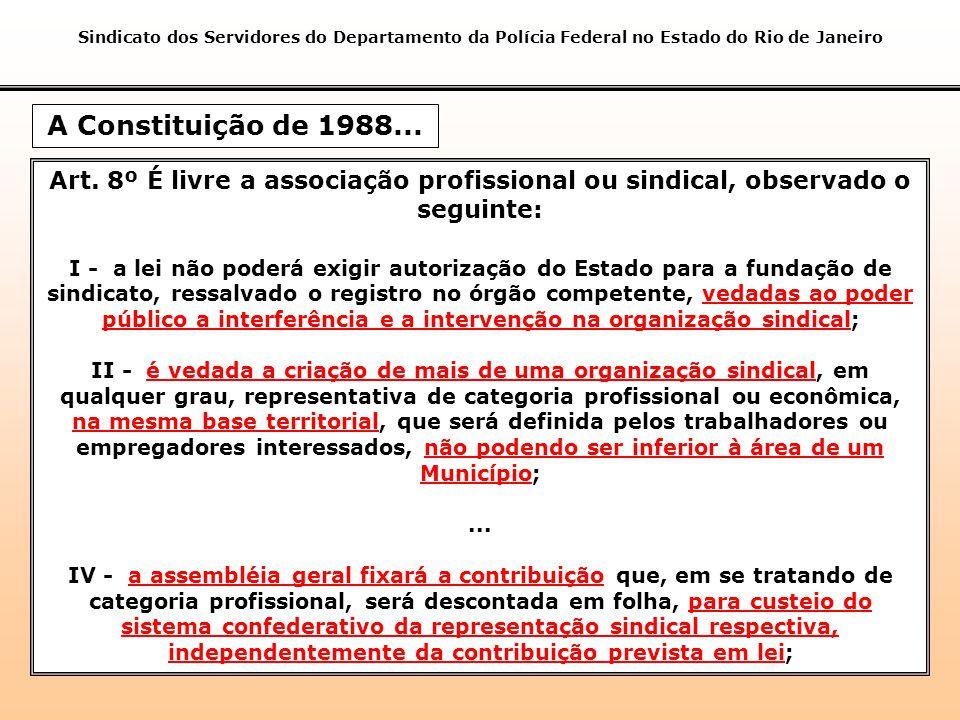 Art. 8º É livre a associação profissional ou sindical, observado o seguinte: I - a lei não poderá exigir autorização do Estado para a fundação de sind