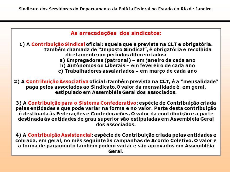 As arrecadações dos sindicatos: 1) A Contribuição Sindical oficial: aquela que é prevista na CLT e obrigatória.