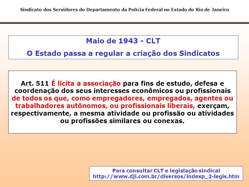 Maio de 1943 - CLT O Estado passa a regular a criação dos Sindicatos Art.