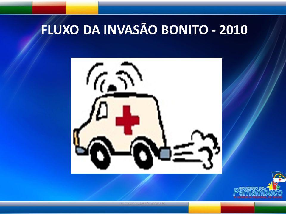 Fonte: SI-AIH/DATASUS FLUXO DA INVASÃO BONITO - 2010
