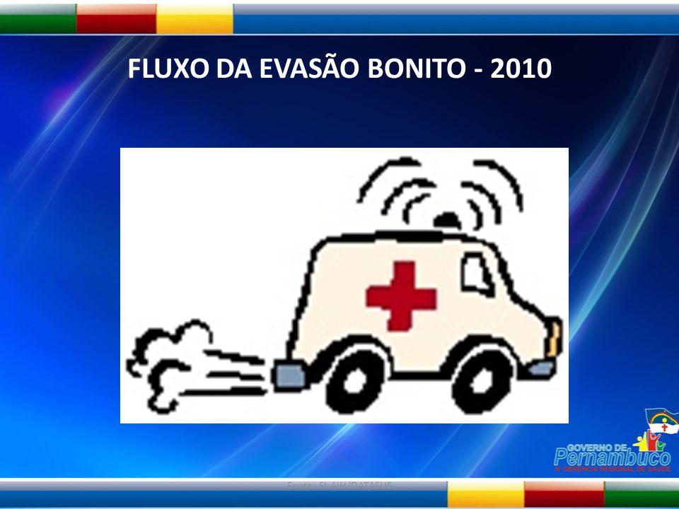 FLUXO DA EVASÃO BONITO - 2010