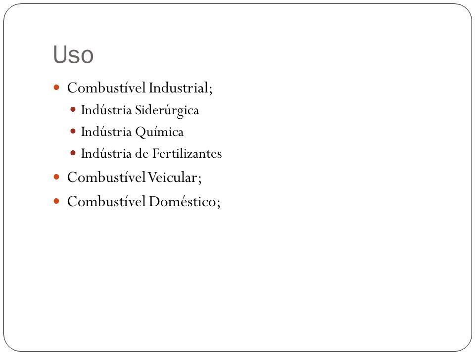 Uso Combustível Industrial; Indústria Siderúrgica Indústria Química Indústria de Fertilizantes Combustível Veicular; Combustível Doméstico;