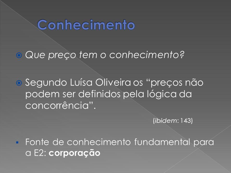 Que preço tem o conhecimento? Segundo Luísa Oliveira os preços não podem ser definidos pela lógica da concorrência. (ibidem: 143) Fonte de conheciment
