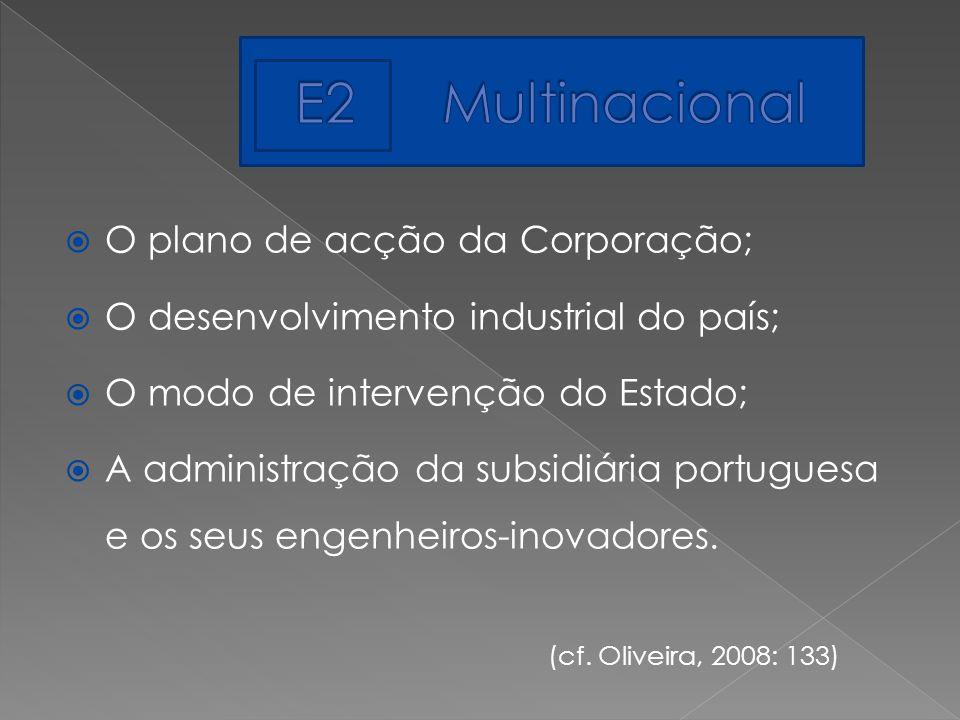O plano de acção da Corporação; O desenvolvimento industrial do país; O modo de intervenção do Estado; A administração da subsidiária portuguesa e os