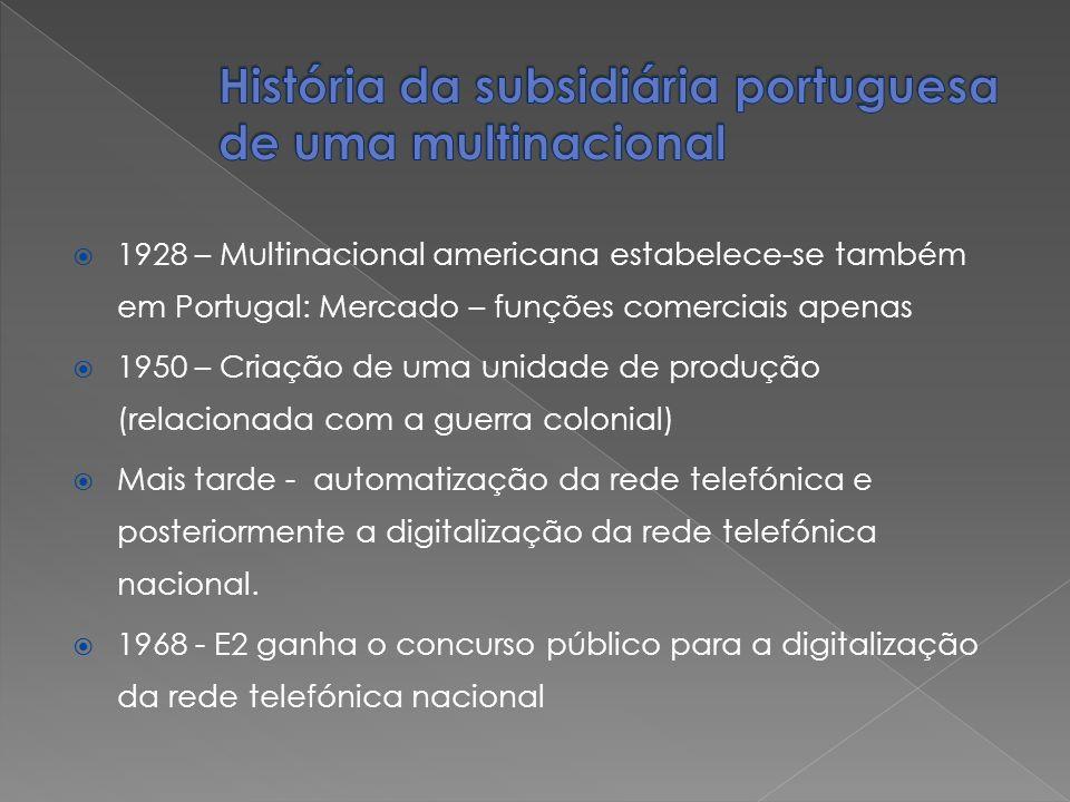 1928 – Multinacional americana estabelece-se também em Portugal: Mercado – funções comerciais apenas 1950 – Criação de uma unidade de produção (relaci