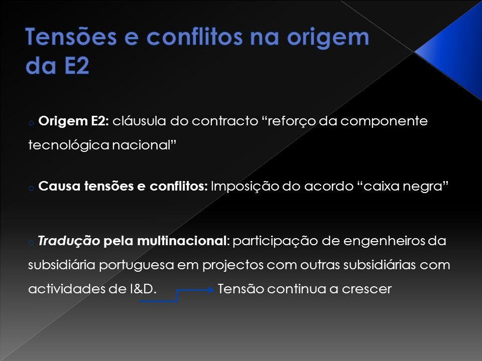 o Origem E2: cláusula do contracto reforço da componente tecnológica nacional o Causa tensões e conflitos: Imposição do acordo caixa negra o Tradução
