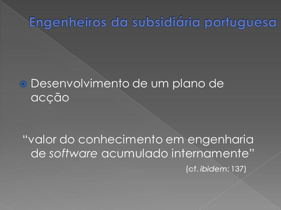 Desenvolvimento de um plano de acção valor do conhecimento em engenharia de software acumulado internamente (cf. ibidem: 137)