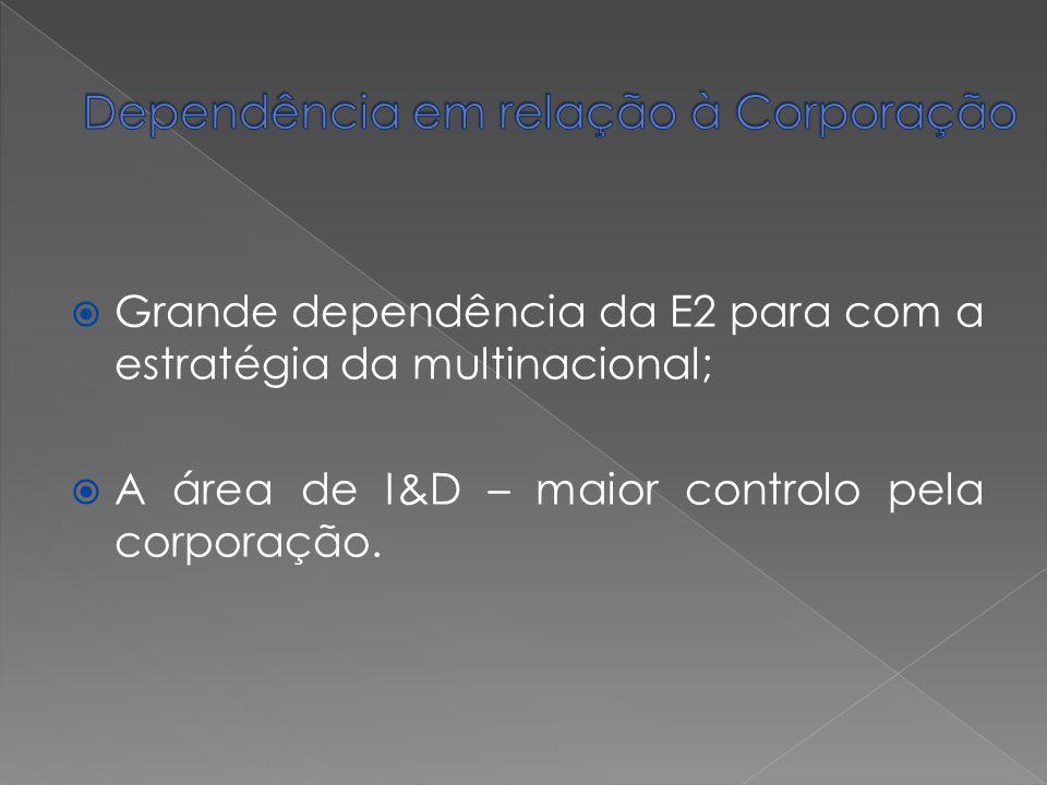 Grande dependência da E2 para com a estratégia da multinacional; A área de I&D – maior controlo pela corporação.