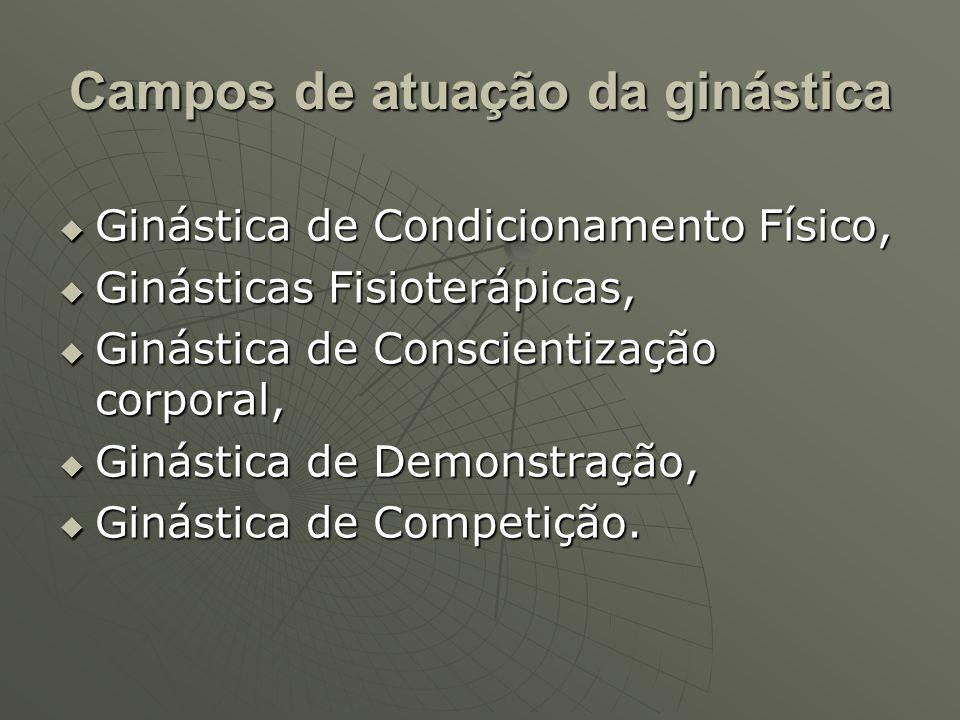 Campos de atuação da ginástica Ginástica de Condicionamento Físico, Ginástica de Condicionamento Físico, Ginásticas Fisioterápicas, Ginásticas Fisiote