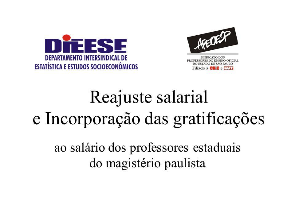 Reajuste salarial e Incorporação das gratificações ao salário dos professores estaduais do magistério paulista