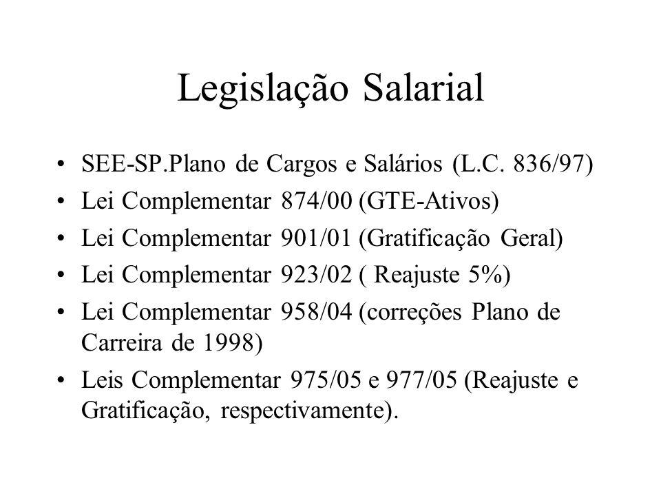 Legislação Salarial SEE-SP.Plano de Cargos e Salários (L.C. 836/97) Lei Complementar 874/00 (GTE-Ativos) Lei Complementar 901/01 (Gratificação Geral)