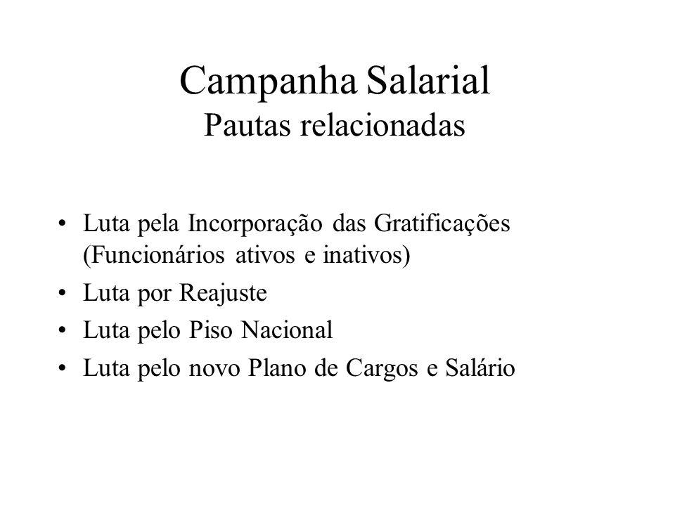 Legislação Salarial SEE-SP.Plano de Cargos e Salários (L.C.