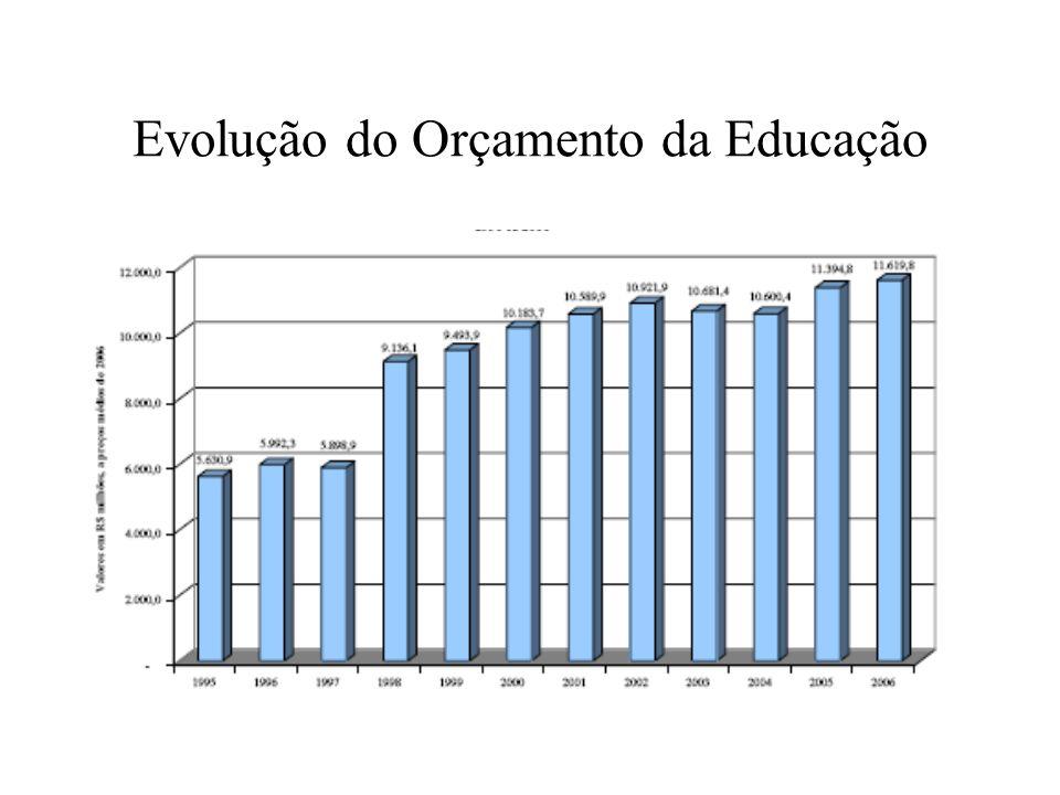 Aplicando-se a estes valores uma estimativa anual de crescimento vegetativo da folha de pagamento de 2,4%, teremos ao final de 2007, a seguinte estimativa:
