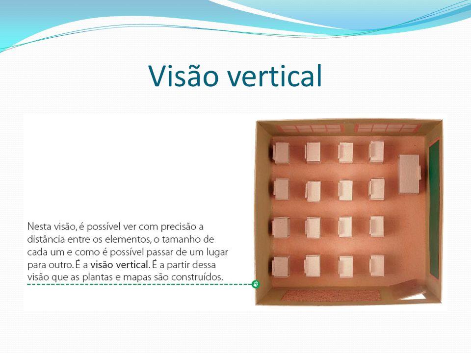Visão vertical
