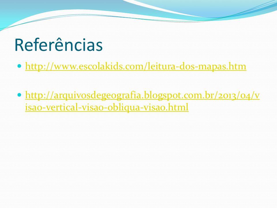 Referências http://www.escolakids.com/leitura-dos-mapas.htm http://arquivosdegeografia.blogspot.com.br/2013/04/v isao-vertical-visao-obliqua-visao.html http://arquivosdegeografia.blogspot.com.br/2013/04/v isao-vertical-visao-obliqua-visao.html
