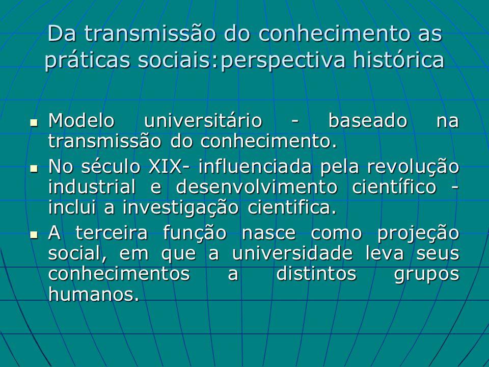 Da transmissão do conhecimento as práticas sociais:perspectiva histórica Modelo universitário - baseado na transmissão do conhecimento. Modelo univers