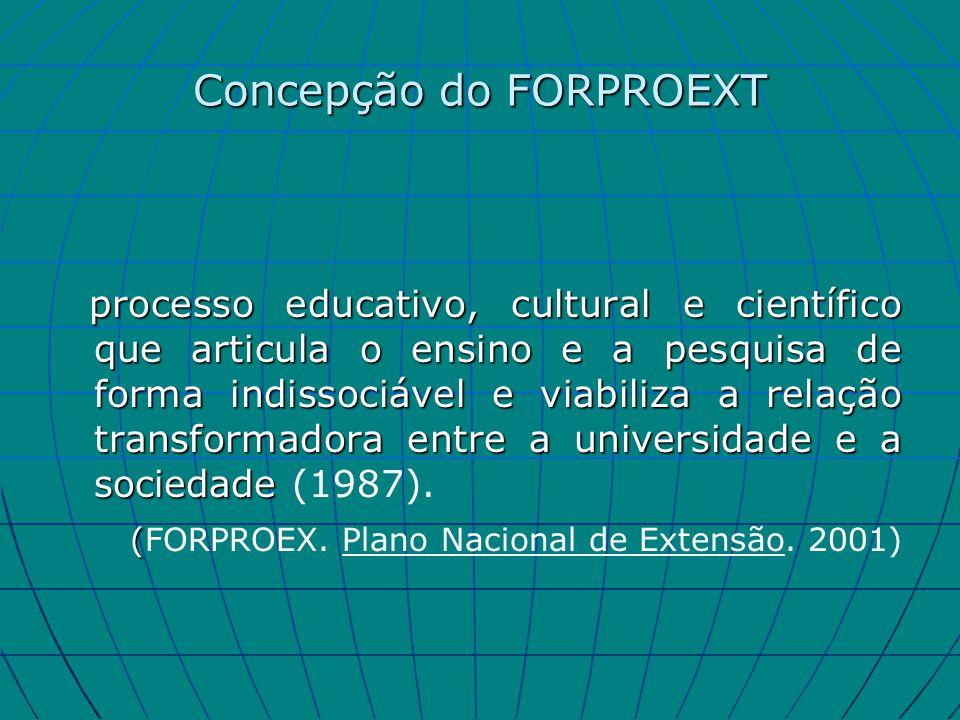 Concepção do FORPROEXT processo educativo, cultural e científico que articula o ensino e a pesquisa de forma indissociável e viabiliza a relação trans