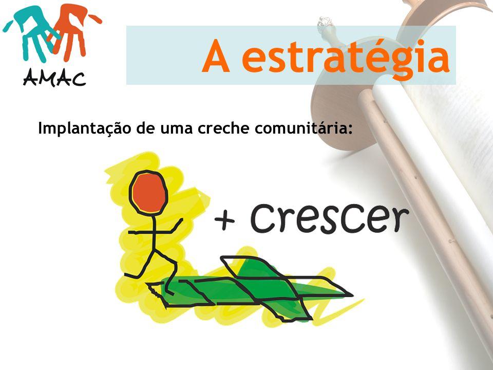 Implantação de uma creche comunitária: A estratégia