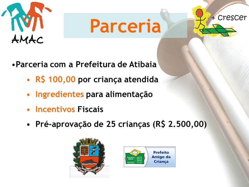 Parceria com a Prefeitura de Atibaia R$ 100,00 por criança atendida Ingredientes para alimentação Incentivos Fiscais Pré-aprovação de 25 crianças (R$