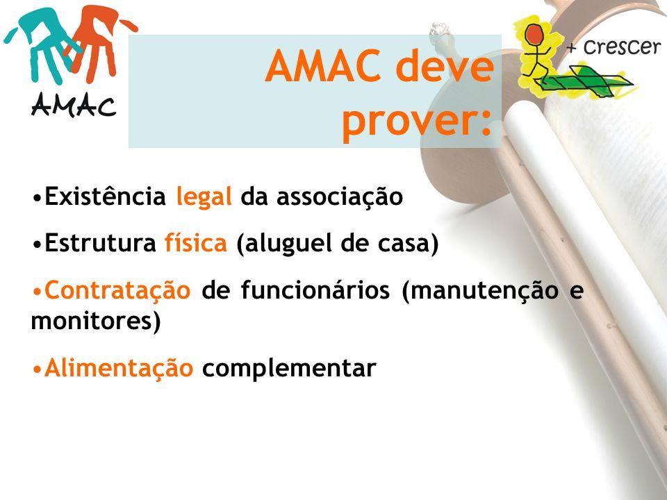 Existência legal da associação Estrutura física (aluguel de casa) Contratação de funcionários (manutenção e monitores) Alimentação complementar AMAC d