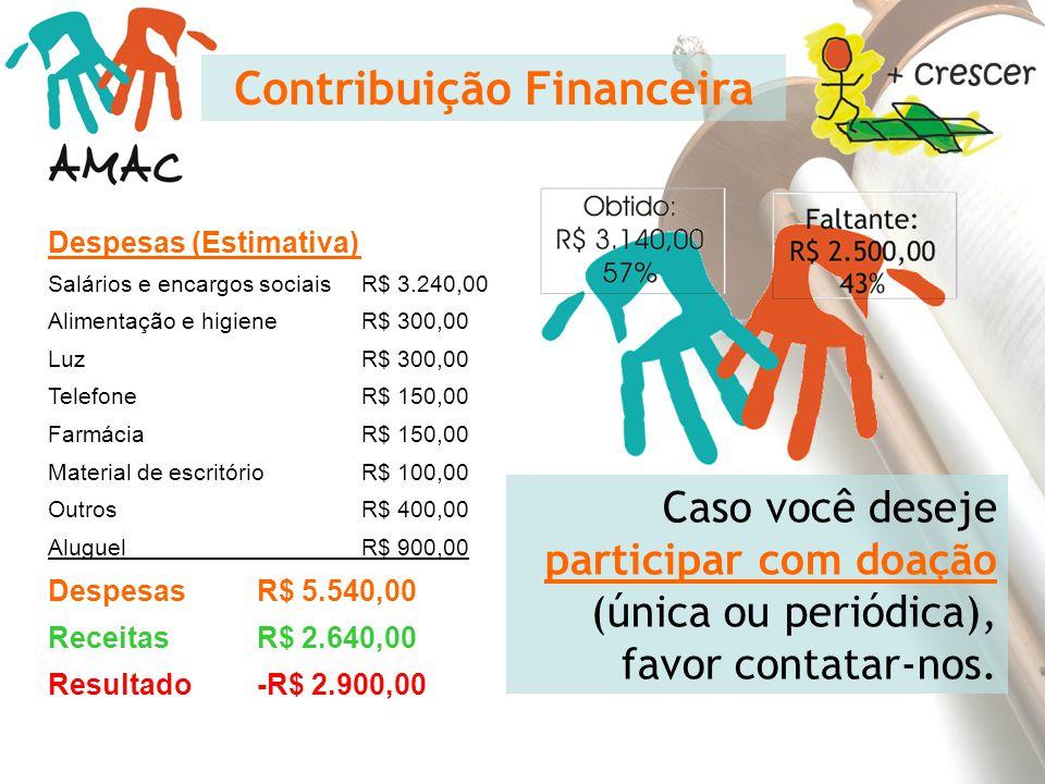 Contribuição Financeira Despesas (Estimativa) Salários e encargos sociaisR$ 3.240,00 Alimentação e higieneR$ 300,00 Luz R$ 300,00 TelefoneR$ 150,00 Fa