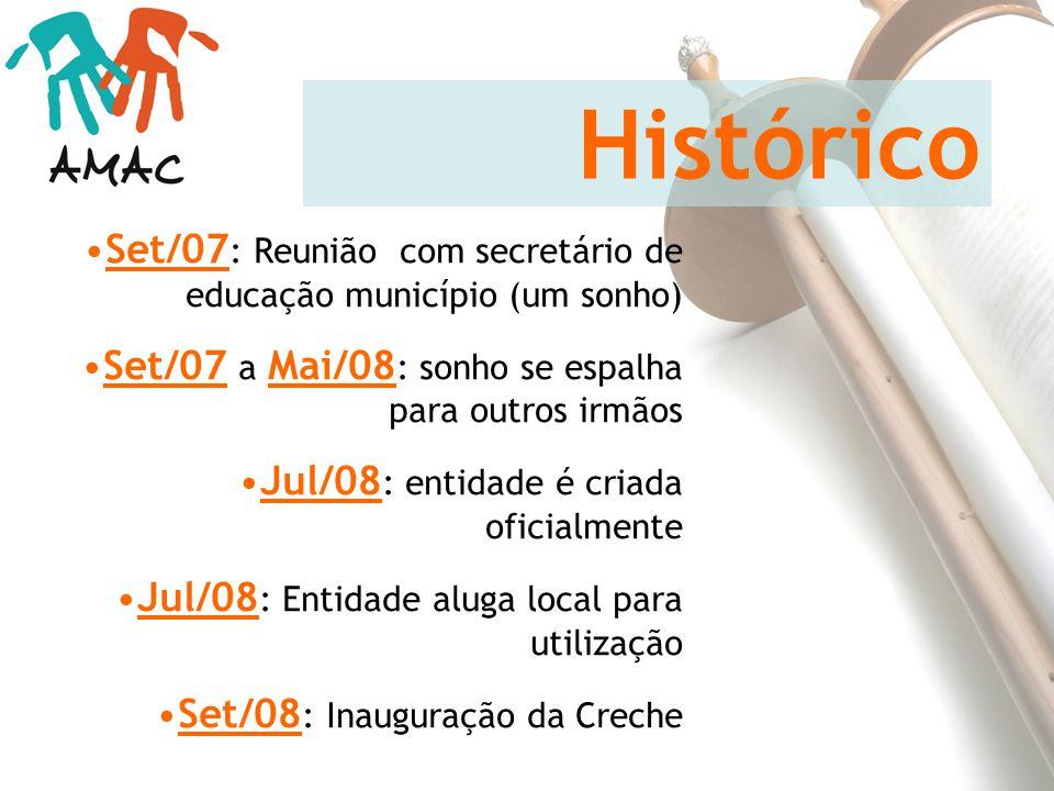 Set/07 : Reunião com secretário de educação município (um sonho) Set/07 a Mai/08 : sonho se espalha para outros irmãos Jul/08 : entidade é criada ofic