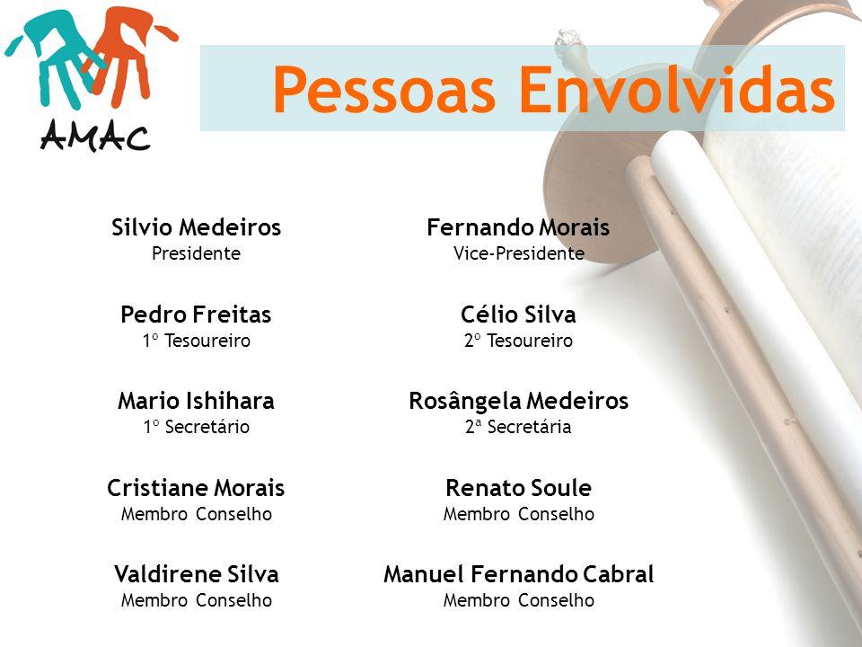 Pessoas Envolvidas Pedro Freitas 1º Tesoureiro Renato Soule Membro Conselho Silvio Medeiros Presidente Fernando Morais Vice-Presidente Cristiane Morai