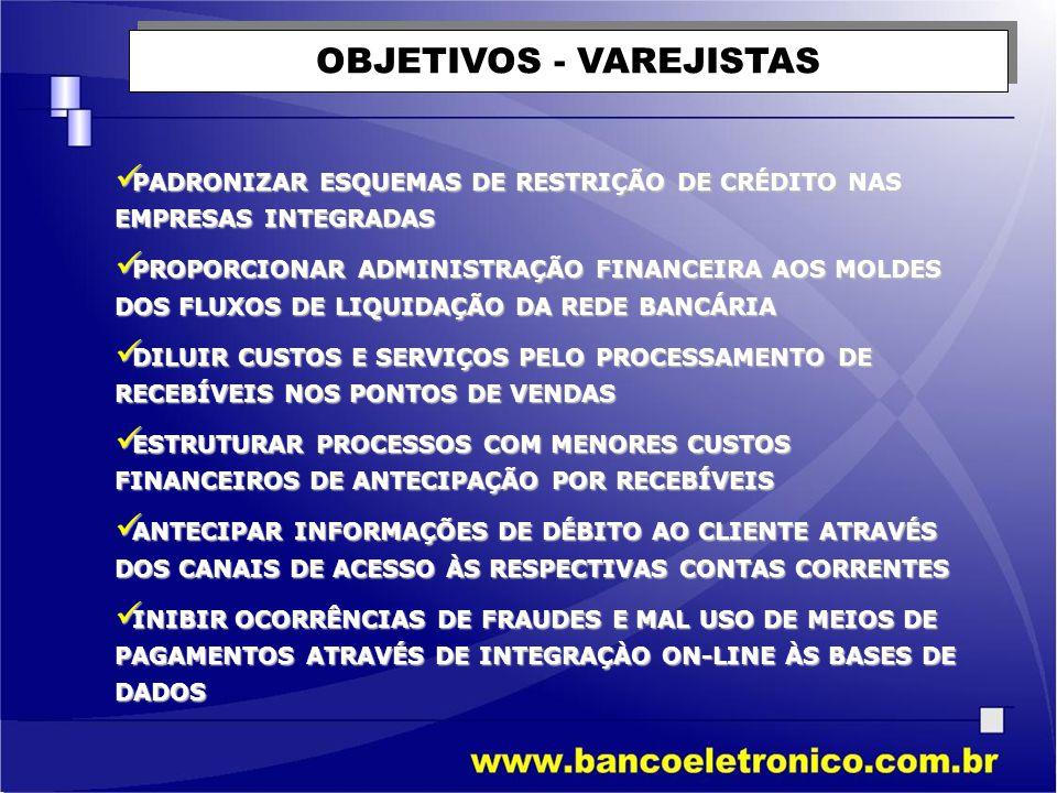 MELHORA QUALIDADE NA CONCESSÃO DE CRÉDITO POR VENDA PARCELA MELHORA QUALIDADE NA CONCESSÃO DE CRÉDITO POR VENDA PARCELA RESTRINGE A ENTRADA DE CHEQUES SUSTADOS OU FALSA IDENTIFICAÇÃO DE EMITENTE RESTRINGE A ENTRADA DE CHEQUES SUSTADOS OU FALSA IDENTIFICAÇÃO DE EMITENTE EVITA GUARDA DE CHEQUES PRÉ-DATADOS EVITA GUARDA DE CHEQUES PRÉ-DATADOS PERMITE CÁLCULO DE CRÉDITO VIRTUAL FUTURO PERMITE CÁLCULO DE CRÉDITO VIRTUAL FUTURO FORMATA FLUXO DE CAIXA PARA RECEBÍVEIS A CREDITAR FORMATA FLUXO DE CAIXA PARA RECEBÍVEIS A CREDITAR CRIA INSTRUMENTOS DE ANTECIPAÇÃO DE CRÉDITO COM MENORES TAXAS DE DESCONTO CRIA INSTRUMENTOS DE ANTECIPAÇÃO DE CRÉDITO COM MENORES TAXAS DE DESCONTO BENEFÍCIOS EXCLUSIVOS - VAREJISTA
