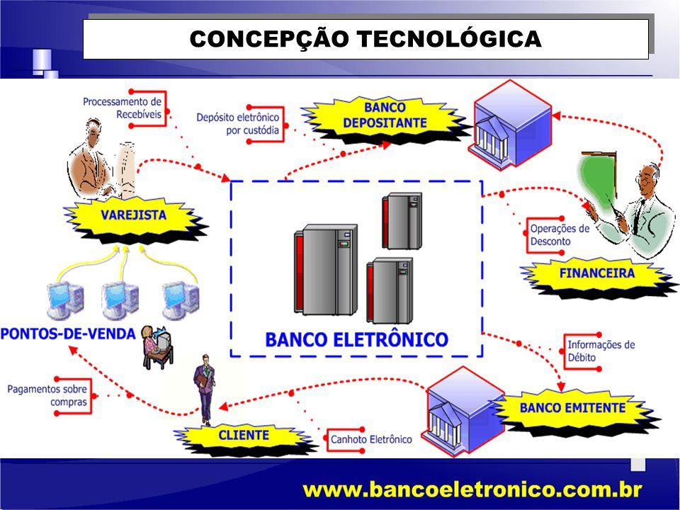 DIMINUIR CUSTOS OPERACIONAIS DE REALIZAÇÃO DE OPERAÇÕES DE CRÉDITO DIMINUIR CUSTOS OPERACIONAIS DE REALIZAÇÃO DE OPERAÇÕES DE CRÉDITO EMBUTIR REQUISITOS DE SELEÇÃO DE CHEQUES A DESCONTAR ANTES DA APRESENTAÇÃO PELO CLIENTE EMBUTIR REQUISITOS DE SELEÇÃO DE CHEQUES A DESCONTAR ANTES DA APRESENTAÇÃO PELO CLIENTE AGILIZAR PROCESSOS DE NEGOCIAÇÃO E COMPOSIÇÃO DE TAXAS DE JUROS AGILIZAR PROCESSOS DE NEGOCIAÇÃO E COMPOSIÇÃO DE TAXAS DE JUROS PERMITIR EXPANSÃO NA ATUAÇÃO JUNTO A CLIENTES FORA DE ÁREA PERMITIR EXPANSÃO NA ATUAÇÃO JUNTO A CLIENTES FORA DE ÁREA AJUSTAR TAXAS DE JUROS EM FUNÇÃO DOS RISCOS E HISTÓRICOS DE CLIENTES AJUSTAR TAXAS DE JUROS EM FUNÇÃO DOS RISCOS E HISTÓRICOS DE CLIENTES DETERMINAR CRITÉRIOS DE ANÁLISE DE CRÉDITO ATRAVÉS DE DADOS OBJETIVOS DE CLIENTES DETERMINAR CRITÉRIOS DE ANÁLISE DE CRÉDITO ATRAVÉS DE DADOS OBJETIVOS DE CLIENTES DIMENSIONAR OS RISCOS DE COBERTURA E RETORNO DAS OPERAÇÕES DE CRÉDITO DIMENSIONAR OS RISCOS DE COBERTURA E RETORNO DAS OPERAÇÕES DE CRÉDITO BENEFÍCIOS EXCLUSIVOS - FINANCEIRAS
